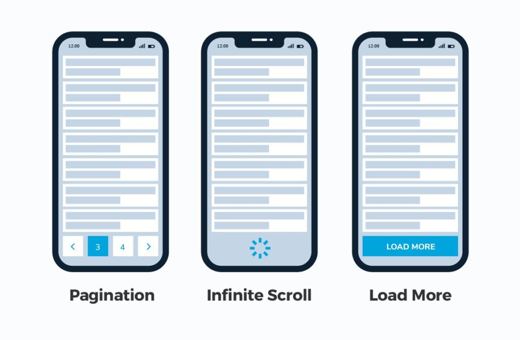 بارگذاری محتوای هوشمند برای یک تجربه کاربری لذت بخش تر