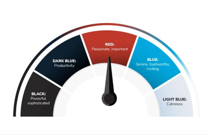 رنگ برای برانگیختن حالت های خاص